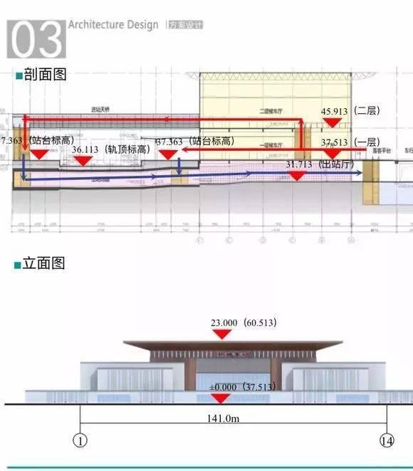 桐城东站_桐城东站新方案图是这样的!