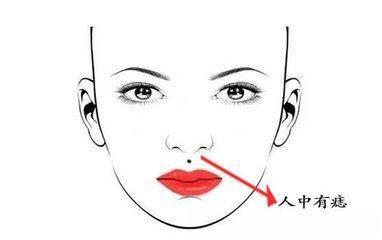 三:嘴唇上有痣的男子图片