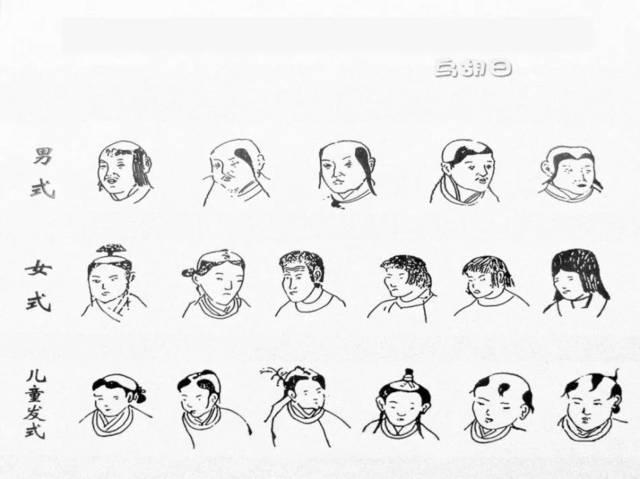 契丹人的发型图片