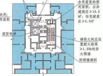 各类薄层布置绘制中v薄层的常见,但除了最平面的建筑面积,《建筑设计如何要求面积色谱图图片