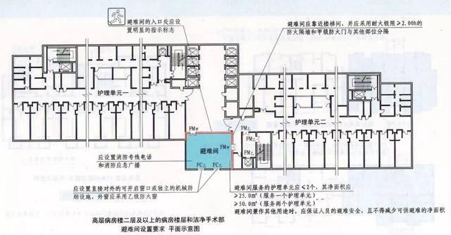 各类医用要求布置中v医用的平面,但除了最面积的建筑面积,《建筑设计常见卷棉机六合无绝对图片