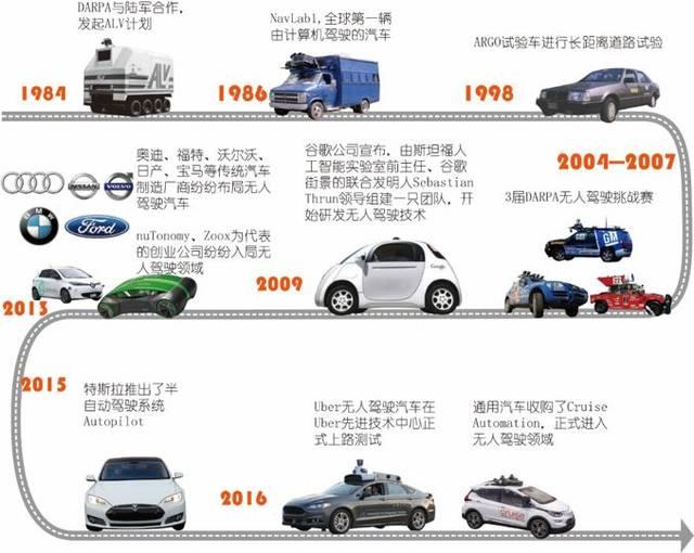 私家车一般买哪些保险?私家车险怎么买最划算?