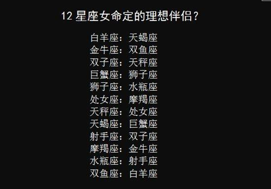 12星座女天生的感情理想是谁,白羊女和天蝎男命定一对天秤座2018年伴侣劫图片