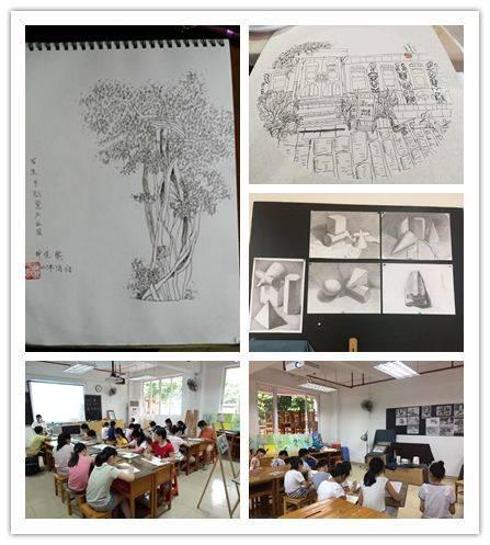 理论知识,技法,通过速写, 结构素描和色彩等训练,培养学生的美术专业图片