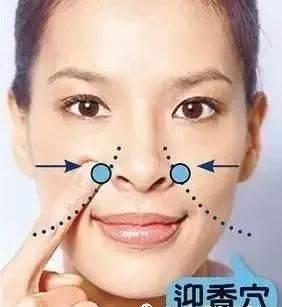 爱人人体美穴_2,睛明穴 —— 位于人体面部,目内眦角稍上方凹陷处.