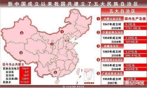 为什么广西叫广西壮族自治区而不是叫广西省呢?