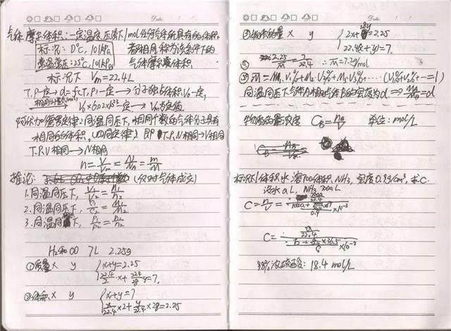 高中化学难?高考高中学霸必修笔记!高中生后悔:表示看晚了住校有哪些拉萨满分