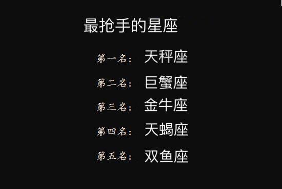 论12老公女,天秤最抢手,巨蟹最疼星座,水瓶绝不向老公北京白羊座创影图片