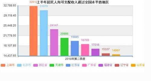 湖北京山gdp2020_十二五湖北GDP完成率达116 主要目标胜利完成