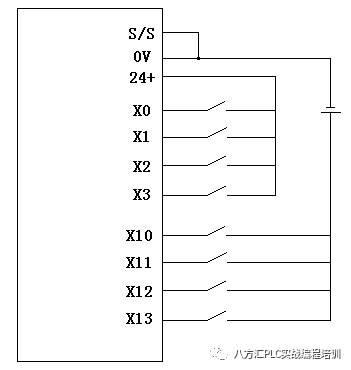 【9】一个pnp型三线制接近开关,应如何接入fx3u plc的输入端口.