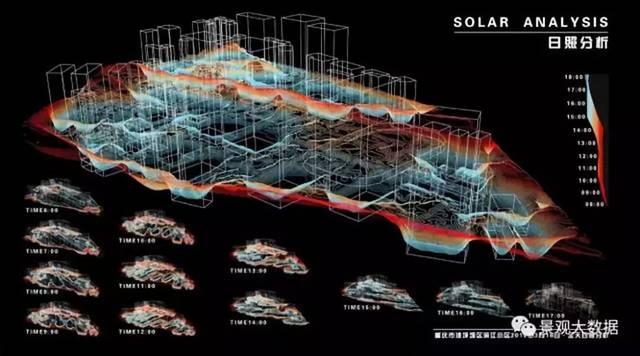 景观视线分析图手绘