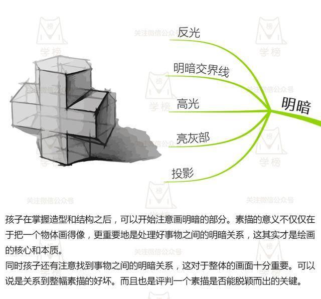 2)两点透视,也称成角透视,指的是物体向两个消失点消失.