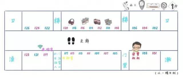 【寝室结构】四人一间,上床下桌,寝室比较宽敞,有阳台.图片