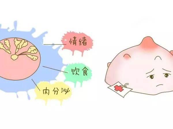乳腺增生什么