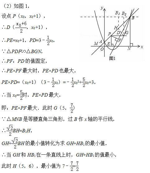 中考數學壓軸題之函數型綜合題圖片