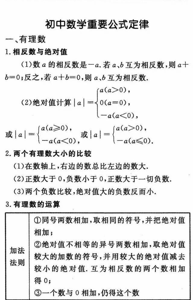 干貨系列丨初中三年最全數學公式總結,建議收藏打印!圖片