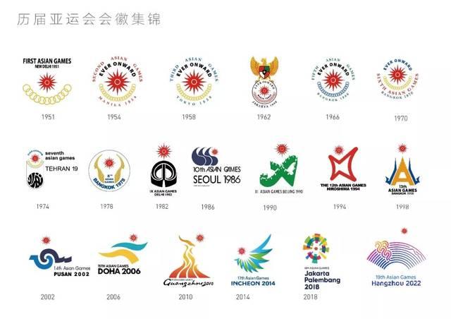杭州2022年第19届亚运会会徽正式发布!还包含了这么多意义.图片