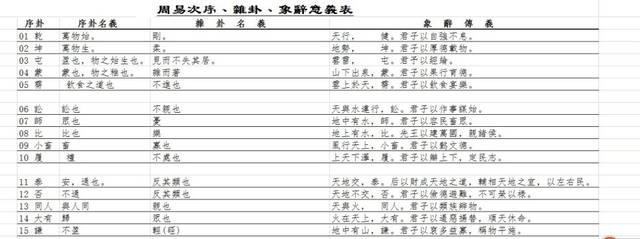 """第四卦:""""山泉蒙,雷霆以果行育德"""".最强-君子教程战争3570000图片"""