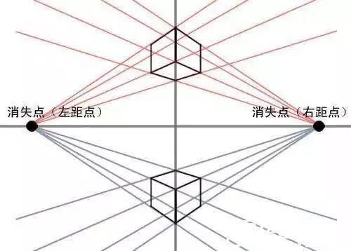 而三点透视多用于建筑学,非常适合画大俯视或者大仰视这样的角度,它的