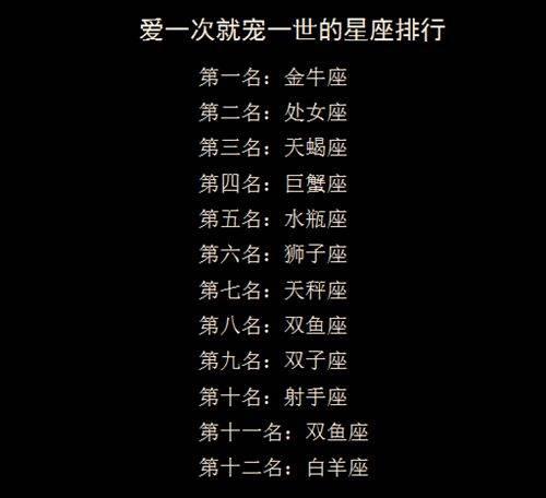 12星座女最想嫁的水瓶男生是谁?巨蟹是李易峰,老公座帅出新高度星座座和什么水瓶明星在一起图片