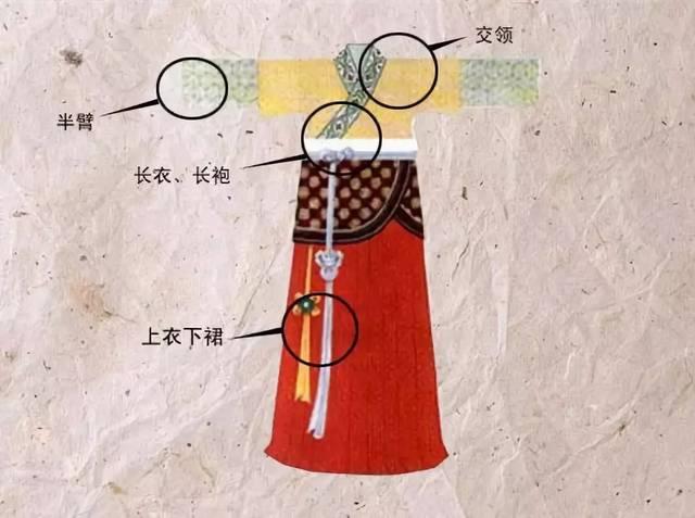 宋朝衣服手绘