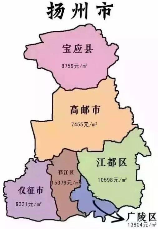 △扬州7月各区房价地图 南通 南通7月二手房均价 13050元/m 环比上月