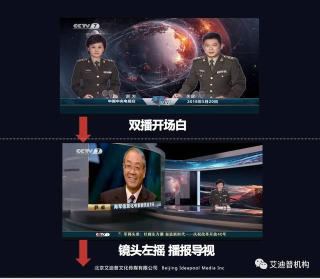 军事报道_i资讯 | 热血沸腾!艾迪普助力cctv7《军事报道》栏目全新升级改版