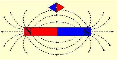 闭合导线测量步骤图解