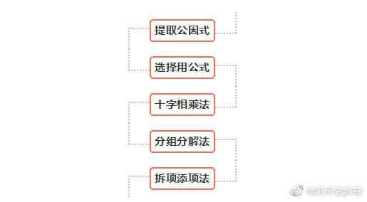 因式分解的一般步骤是图片