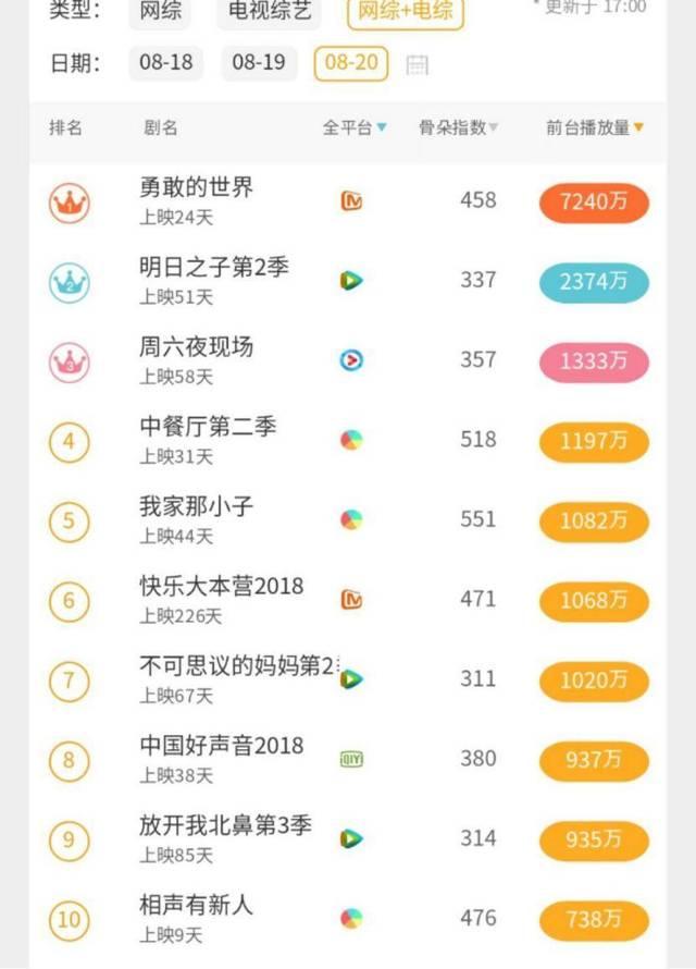 20新闻:苹果中国app store下架2.5万非法赌博应用
