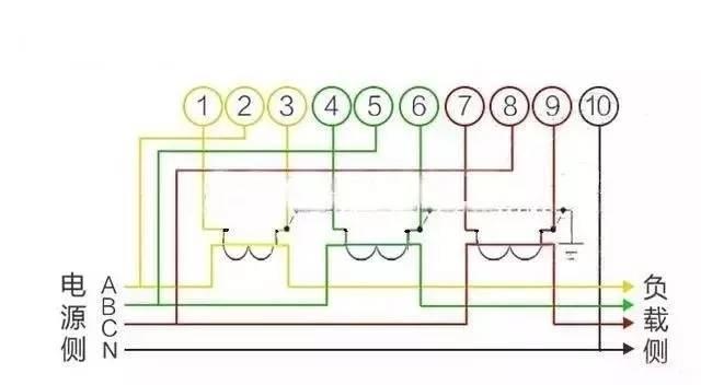 三相四线有功电表接线方法如下 4.