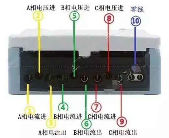 这几种电表接线图,你都能看懂吗?