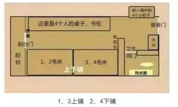 大家最关心的当然还是宿舍条件啦,仙林校区的寝室是非公寓式的四人一图片