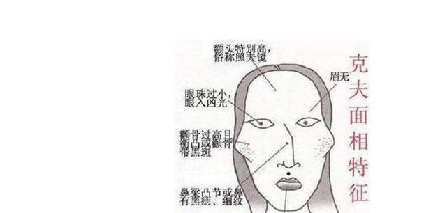 面相分析_解析颧骨高的女人面相