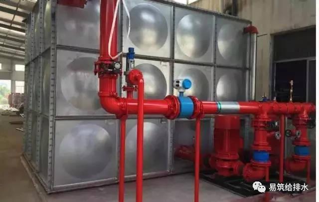 高层建筑消防系统、水池v系统泵房助理室内设计师证高级图片