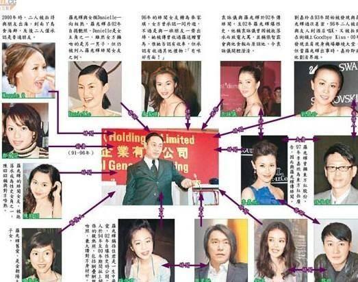 百变星君周星驰粤语他16岁就身家过亿自曝与10多名女星的风流事47