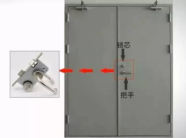 顺序器安装�_双扇防火门应具有按顺序自行关闭的功能,通过顺序器来实现.