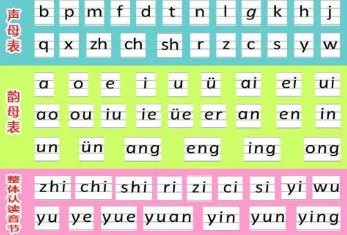 拼音字母表学习攻略:26个汉语拼音字母表读法