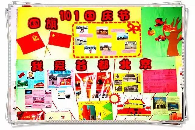 小小传承人:幼儿园国庆节主题墙设置,底部附8款主题活动方案