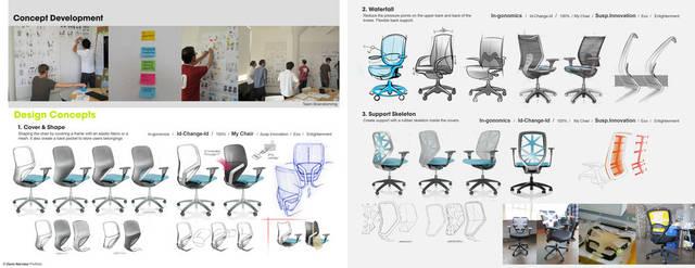 想做出一本高大上的工业设计作品集?你建筑设计财务单位工作总结图片