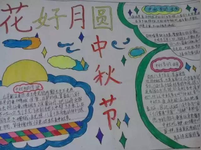 手抄报丨中秋节手抄报图片素材模板文字简单易画.赶快给孩子准备
