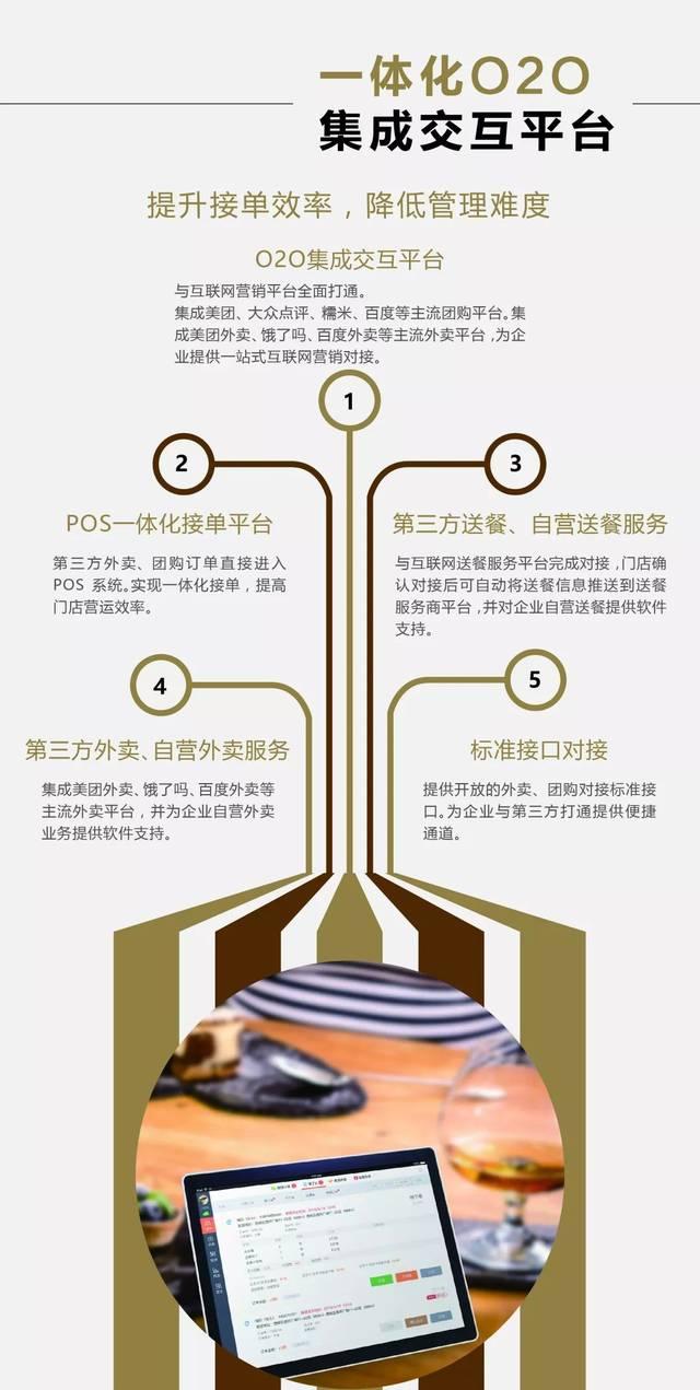 邀请函|哗啦啦参加第十九届中国美食节展览美食天天豆腐脑图片