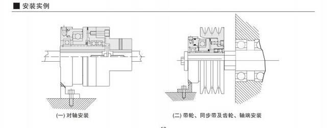 btc-20齿形气动离合器在自动化设备上的应用图片