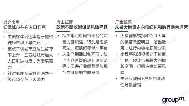 群邑智�熘匕醢l布中��媒介市�龈庞[(2018上半年回�),全面分析中��...