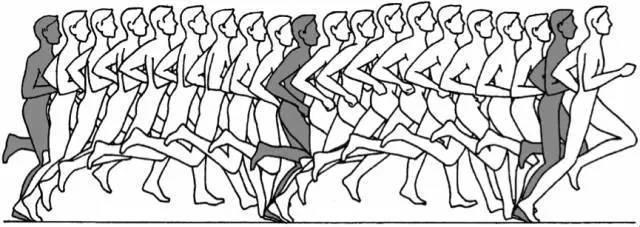 正确跑步姿势是怎样的?