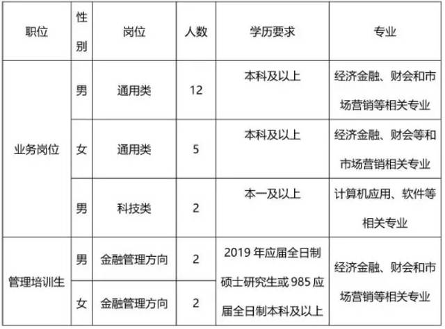 2019江都规划图