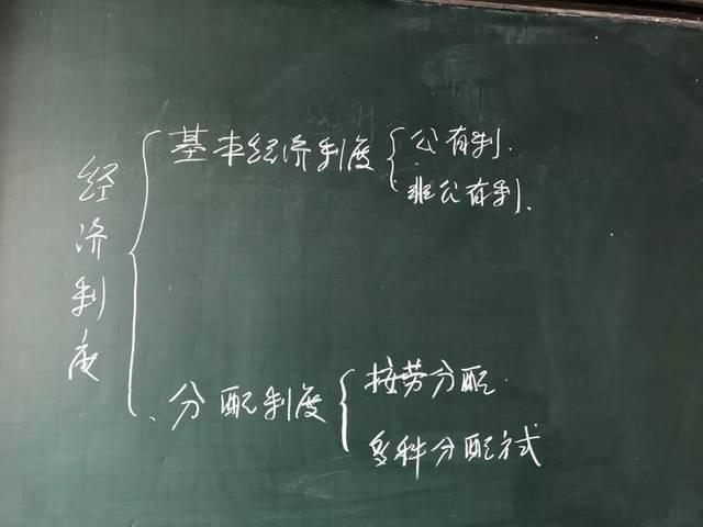 张萍 实数 宋云霞板书设计 郑继贤 俄国日本历史转折 郑健 元素图片