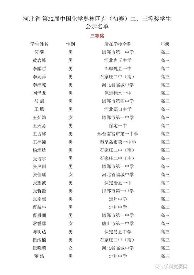 河北,海南,广西,福建,甘肃,河南,安徽,贵州,北京,广东,重庆,黑龙江西南欧洲旅游攻略图片