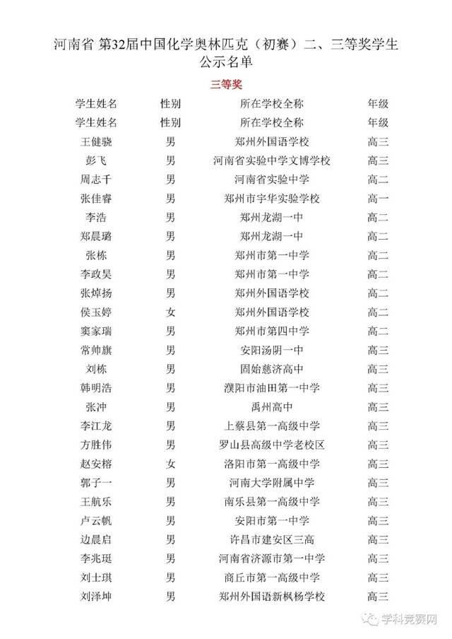 甘肃,福建,海南,北京,河北,安徽,贵州,广西,重庆,广东,河南,黑龙江攻略片稔桐图片