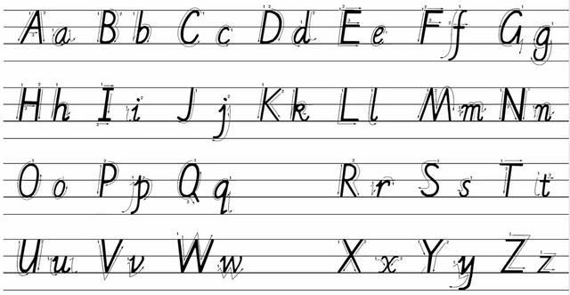 上次我教孩子这样写26个英文字母,考试多得了20分!图片